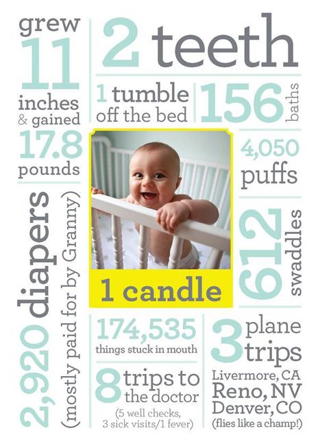 день рождения дочери 1 год