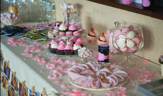 candy bar на день рождения